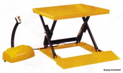 Awesome Low Profile Electric Lift Table Materials Handling Download Free Architecture Designs Crovemadebymaigaardcom